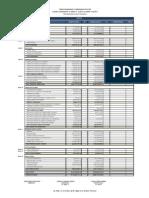 Ejercicio Analis de Estados Financieros Marzo 2014 vs Marzo 2013