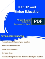 CHED Powerpoint