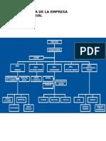 Diagrama de Flujo de Procesos Pan de Arbol