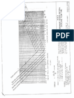 TOC Overland Flow Time Chart
