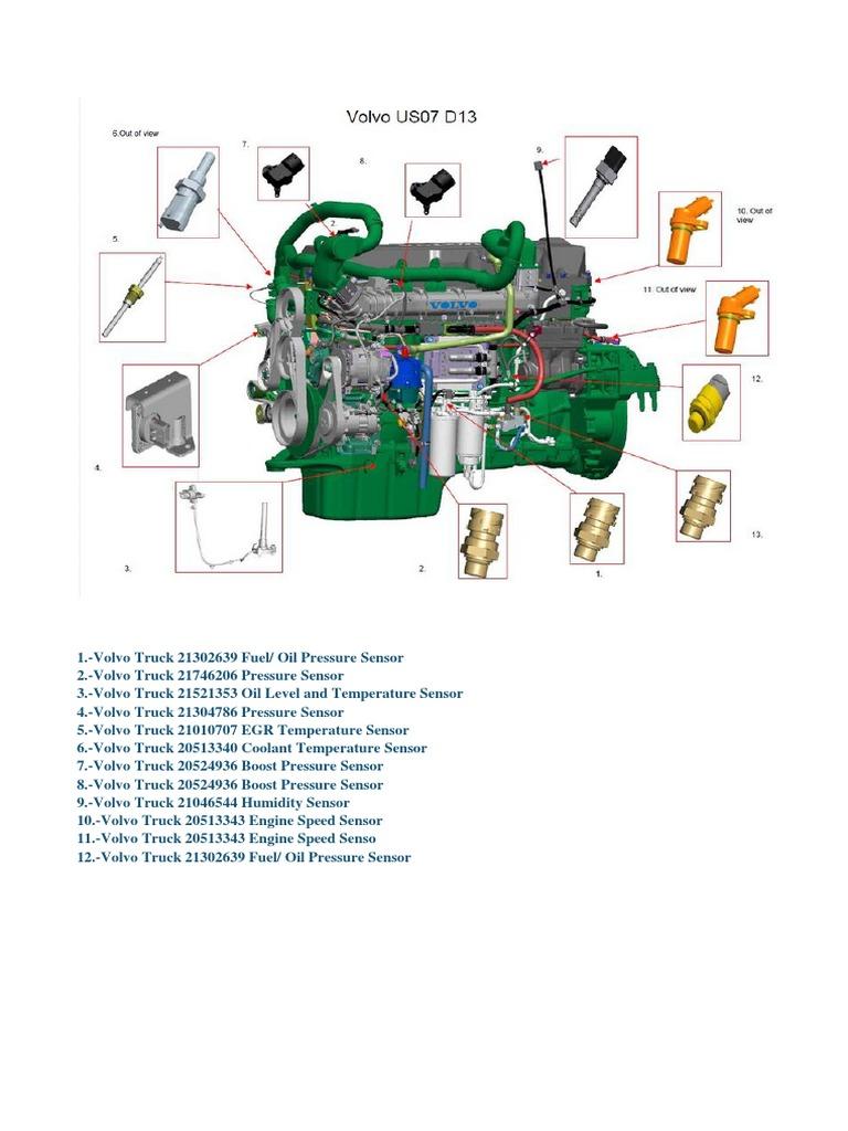 Sensores de Volvo d13a | Volvo D13 Engine Diagrams |  | Scribd