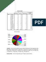 Wordfile of q.25