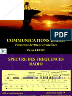Communication Radio