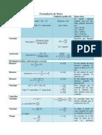 Formulario de Física1