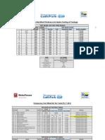 Temporary Bline List for Tank (Sheet-1 & Sheet-2)