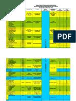 Rekap Nilai Pi 1314 Multi, Tekstil & Dkv