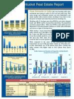Nantucket Real Estate Newsletter - July 2014