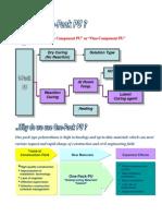 Single Component polyurethane