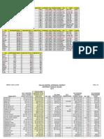 Merged Tax Files 2013-2014