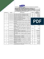 LISTADO+DE+PRECIOS+C++PARA+MAYO+2.004[2]