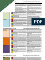 CHPS Long Range Plans 2014-2015