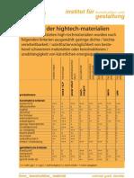 00_ueberblick_materialien