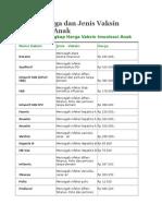 Daftar Harga Dan Jenis Vaksin Imunisasi