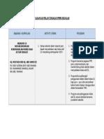 Cadangan Program PPPM Sekolah
