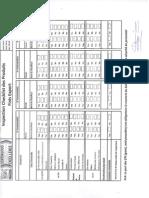Inspection Check-list Des Produits Finis Export