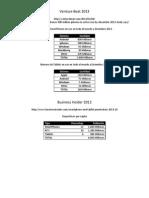 Información de Dispositivos 2013-2014