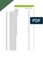 Variables PLD de SAP