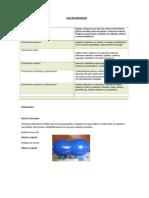 LISTA DE MATERIALES platiadito.docx
