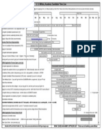 Application Timeline_West Point