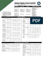 08.14.14 Mariners Minor League Report
