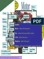 Motor-residuals en Analisis