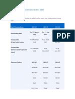 MRCP Information