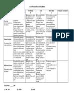 career portfolio presentation rubric
