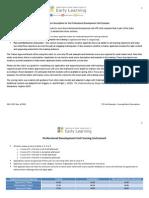 scoring rubric for professional development unit