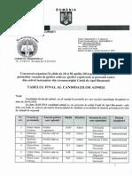 19 Mai 2014 Tabelul Final Al Candidatilor Admisi