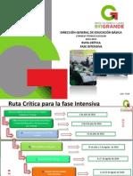 (1) Ruta Critica Fase Intensiva