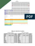Cálculo Impostos 2012 LUCRO REAL