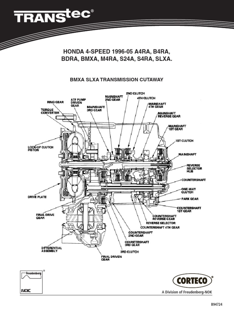 Transtec Honda