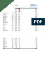 19 ESP Informe de Resumen de Cuentas Por Pagar