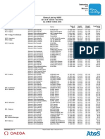 Youth Olympic Games Psych Sheet