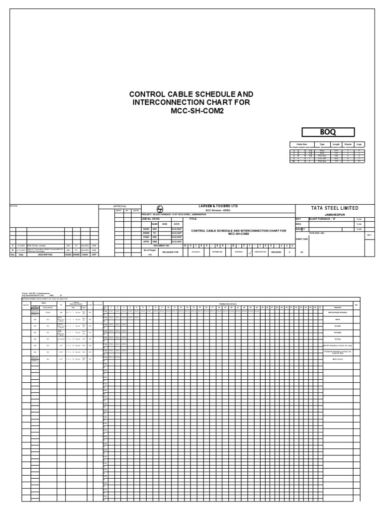 CONTROL CABLE SCHEDULE