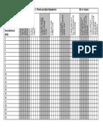 3rd Grade MLS Grade Sheet Foundational Skills