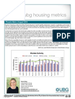 Phoenix Arizona Housing Report August 2014