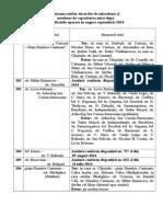 Lista completă cu modificările reţelei rutelor de microbuz