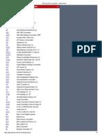 BPI Securities Corporation - Symbol Guide