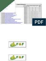 Lista de Protocolos PDF