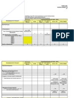 11. School Sbfp-wfp Template Sy 2014-15 Latest