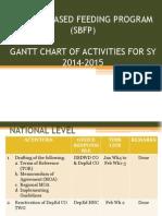 14.1 SBFP Gantt Chart 2014