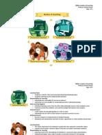 Modes of Learning Framework