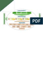 Mapa de Proceso Modificado