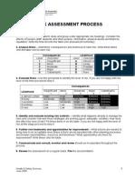 Risk Assessment Process Gene