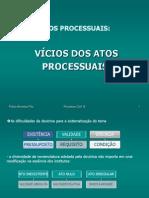 Processo Civil i - Vícios Dos Atos Processuais