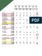 Dea Financials Spread Sheet Doc