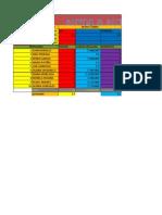 carlos zuleta jaramillo de 8 f practica 10.xlsx