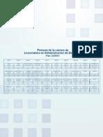 Lic Admon Empresas Pensum