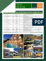 2010 q 2 Survey Residentials